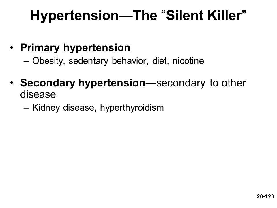 Hypertension—The Silent Killer