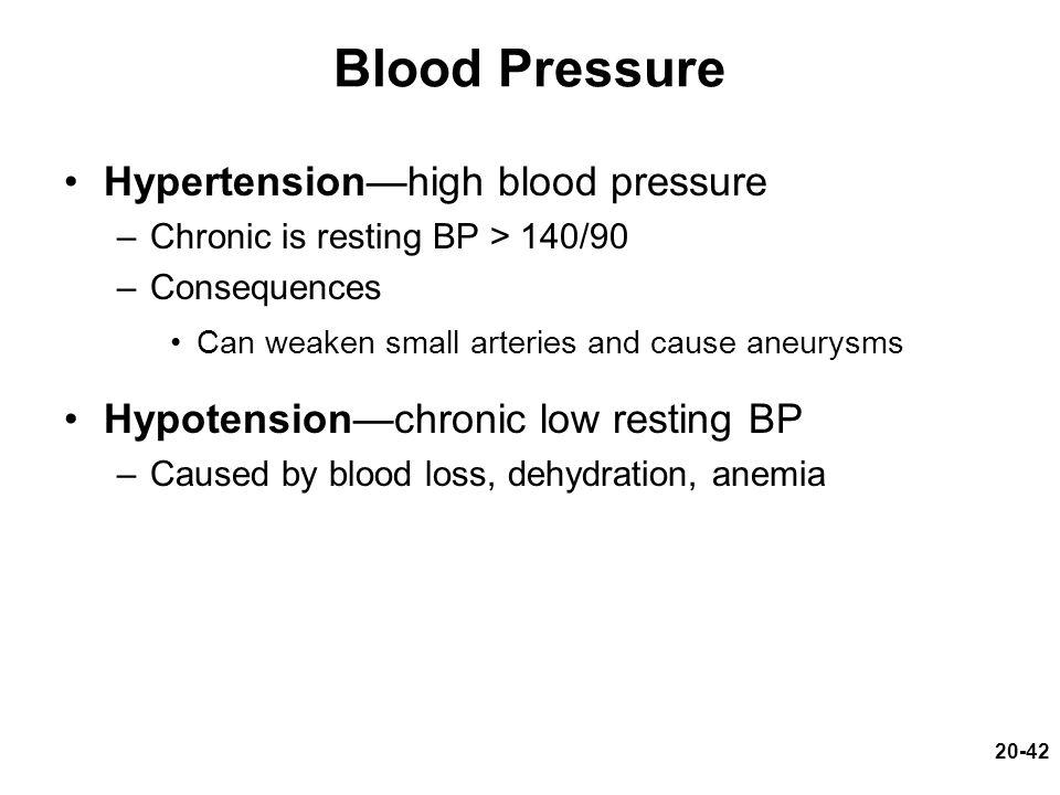 Blood Pressure Hypertension—high blood pressure