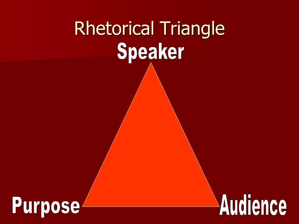 Rhetorical Triangle Speaker Audience Purpose