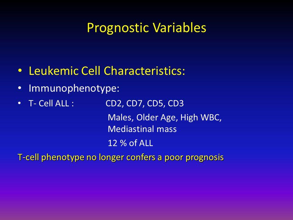 Prognostic Variables Leukemic Cell Characteristics: Immunophenotype: