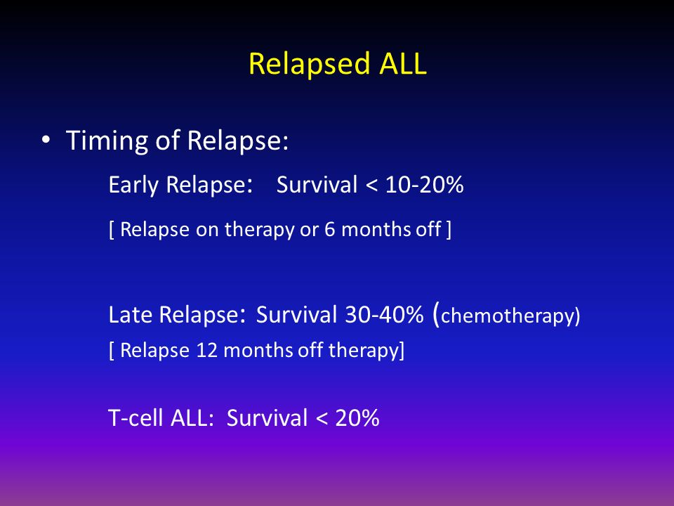Relapsed ALL Timing of Relapse: Early Relapse: Survival < 10-20%