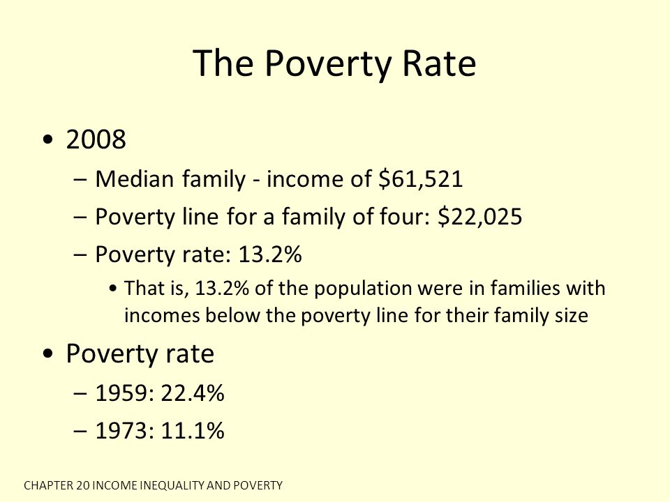 The Poverty Rate 2008 Poverty rate Median family - income of $61,521
