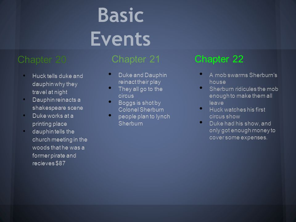 Basic Events Chapter 20 Chapter 21 Chapter 22