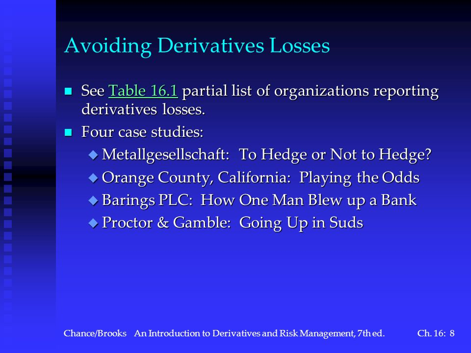 Avoiding Derivatives Losses