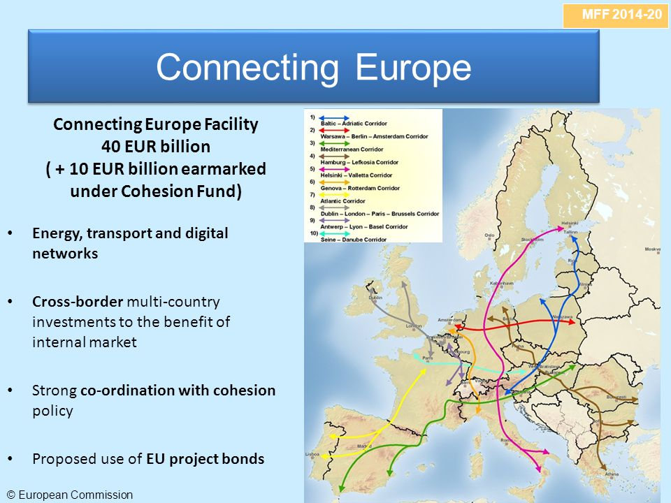 Connecting Europe Facility ( + 10 EUR billion earmarked