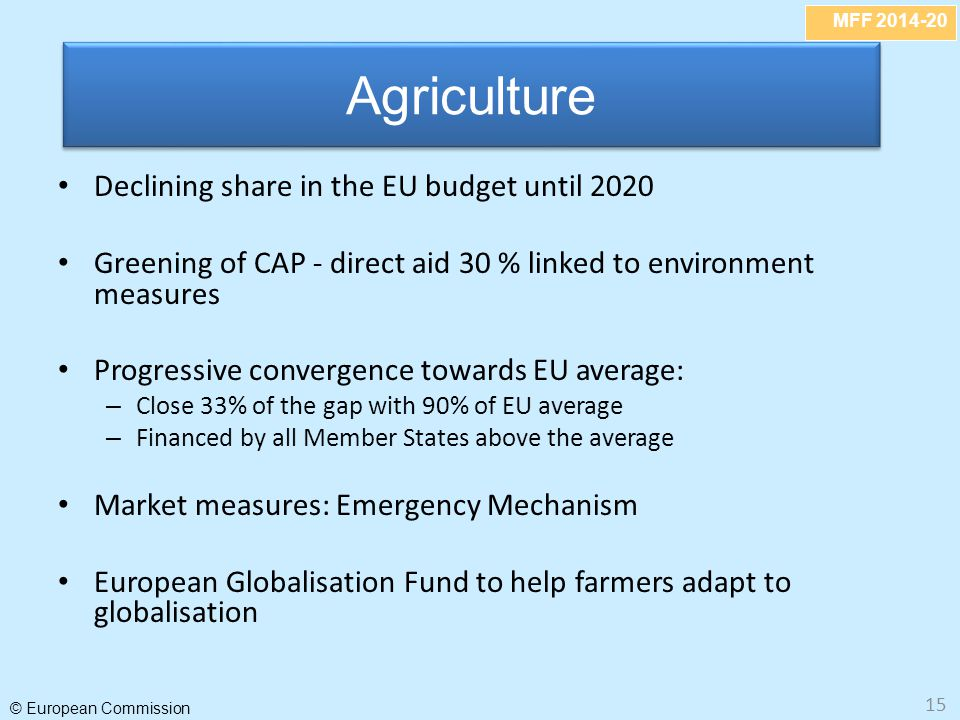 Agriculture Declining share in the EU budget until 2020