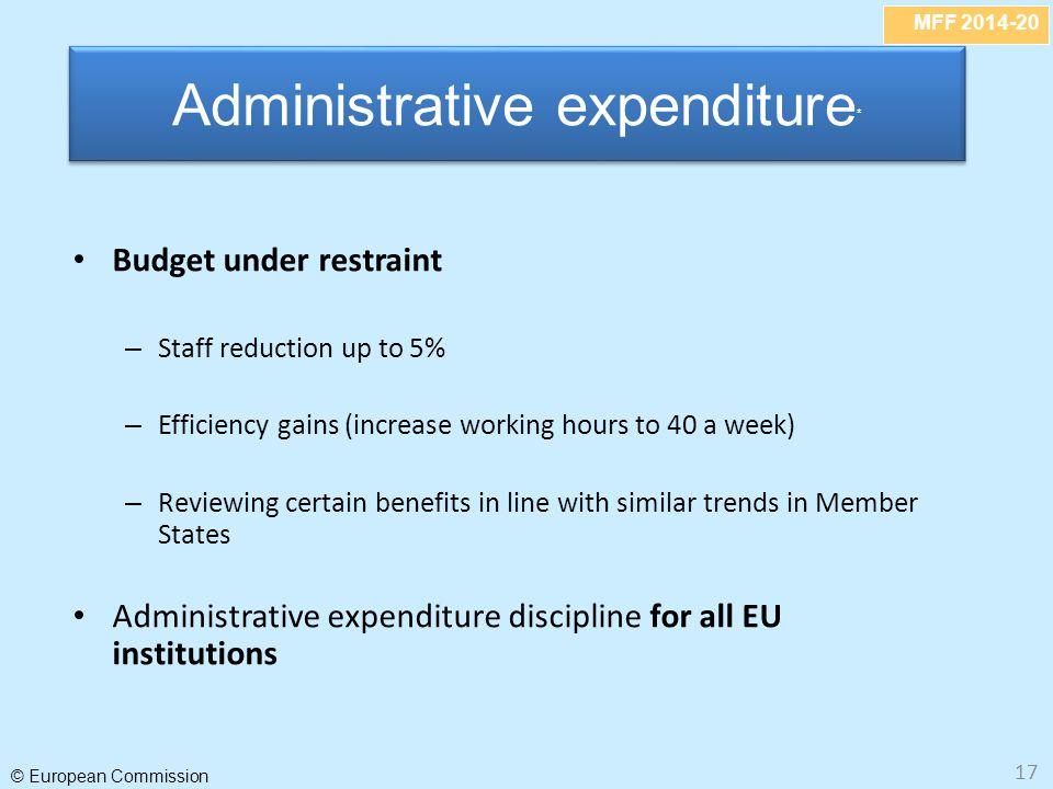 Administrative expenditure*