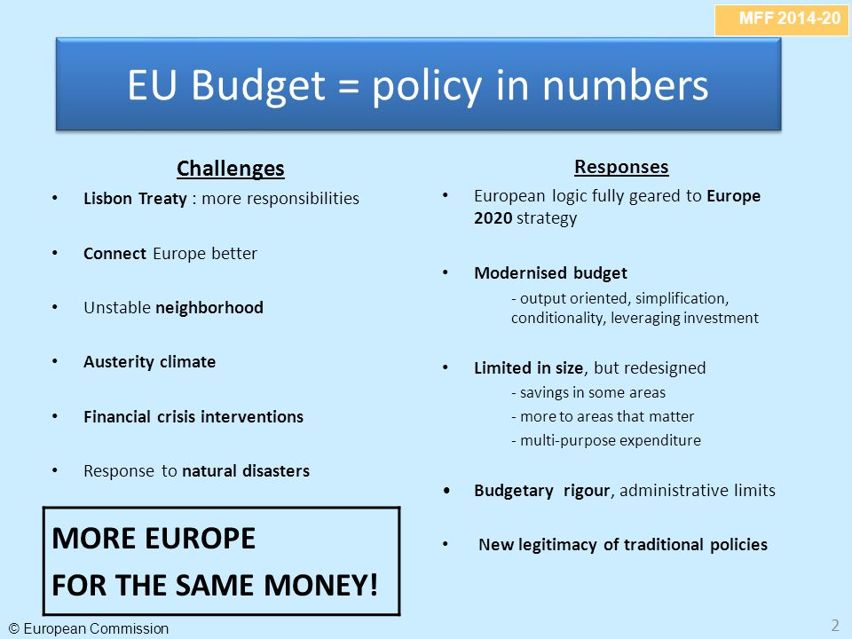 EU Budget = policy in numbers