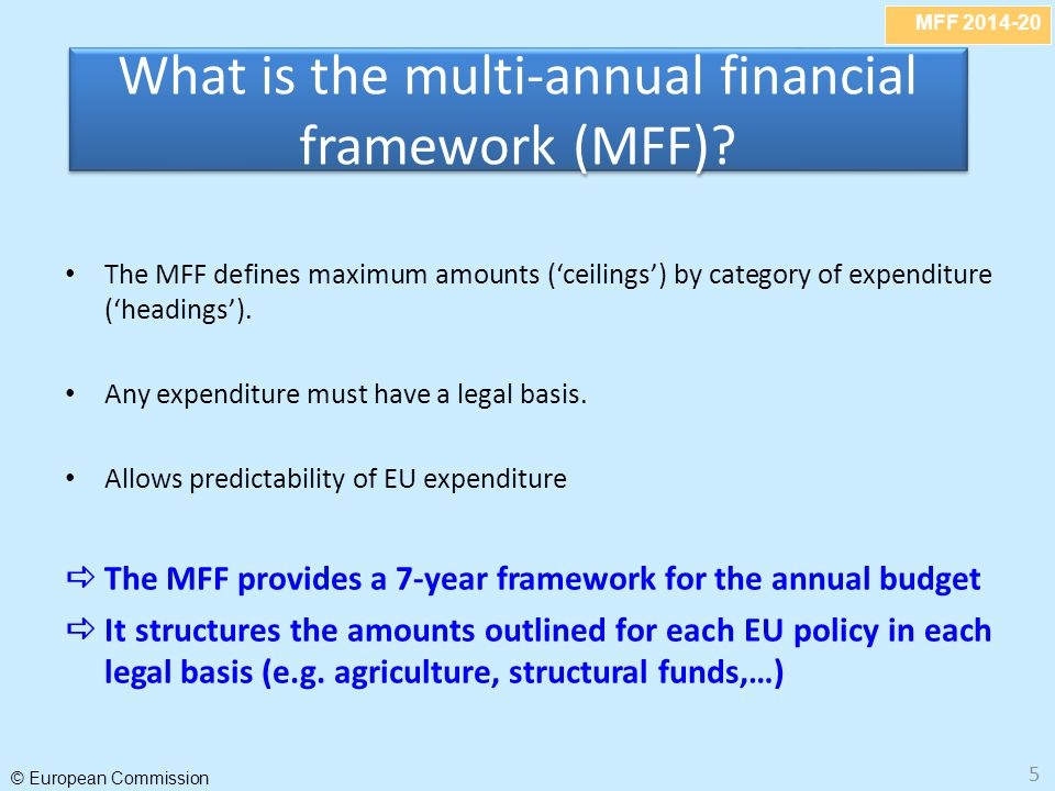 What is the multi-annual financial framework (MFF)