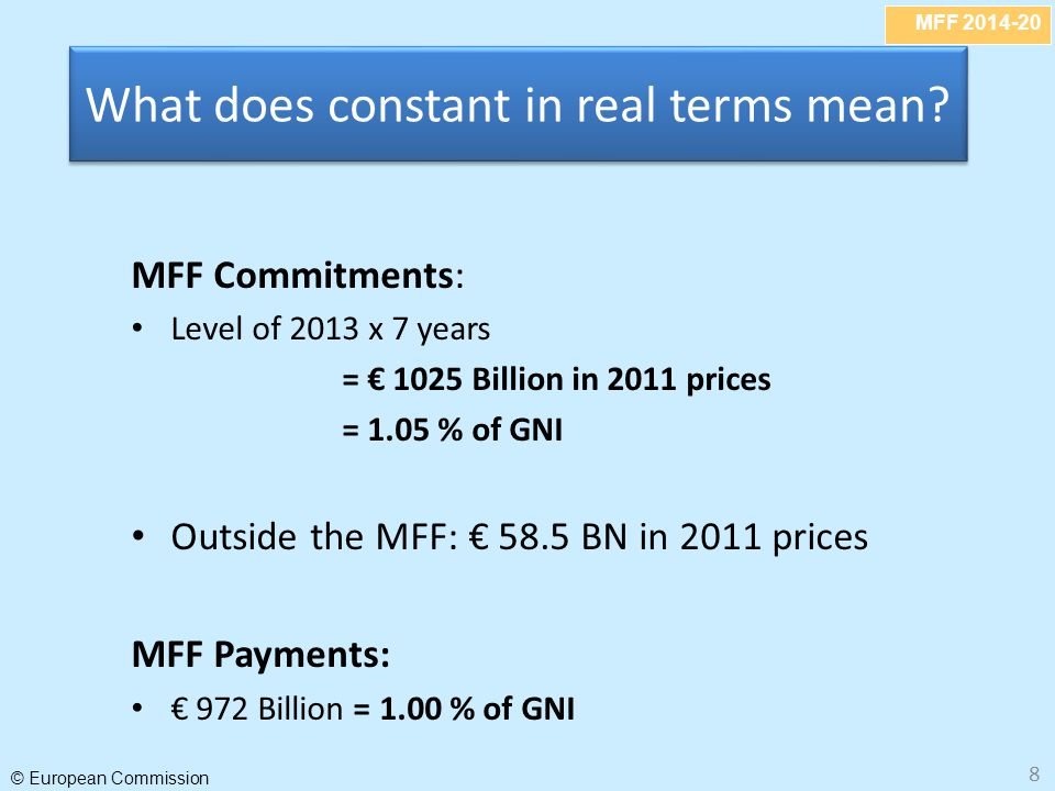 What does constant in real terms mean
