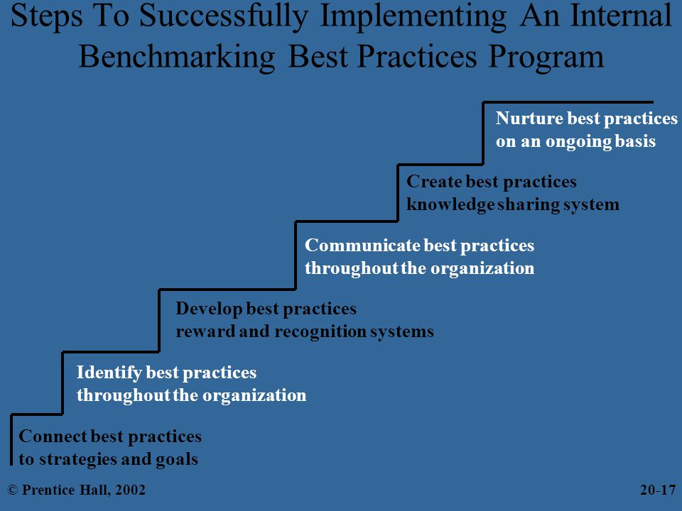 Steps To Successfully Implementing An Internal Benchmarking Best Practices Program