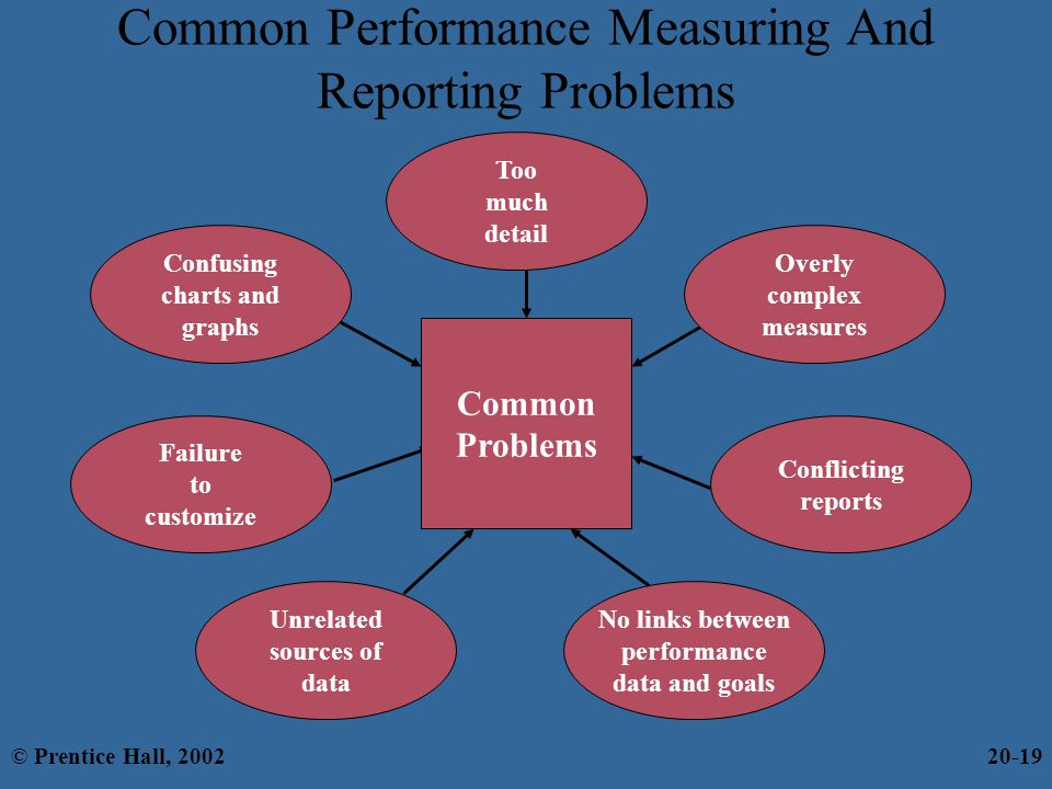 Common Performance Measuring And Reporting Problems