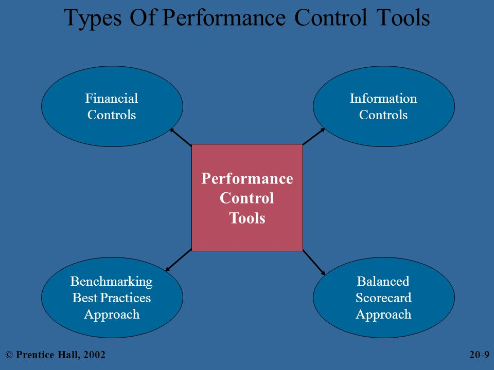 Types Of Performance Control Tools
