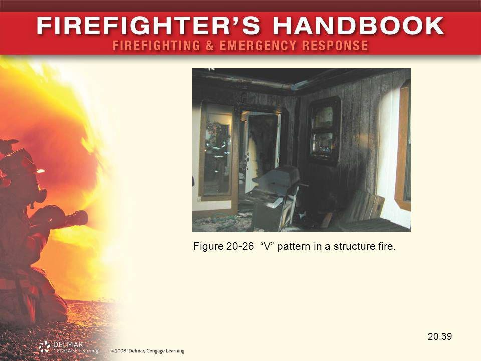 Figure 20-26 V pattern in a structure fire.