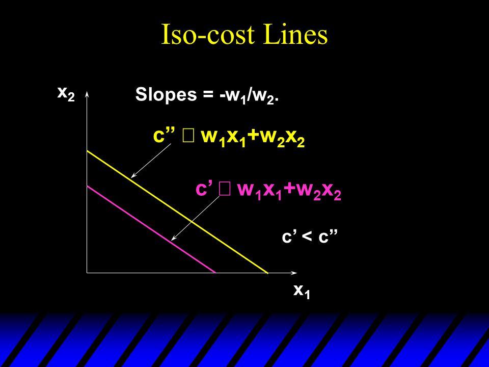 Iso-cost Lines c º w1x1+w2x2 c' º w1x1+w2x2 x2 Slopes = -w1/w2.