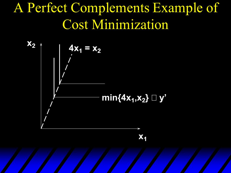 A Perfect Complements Example of Cost Minimization