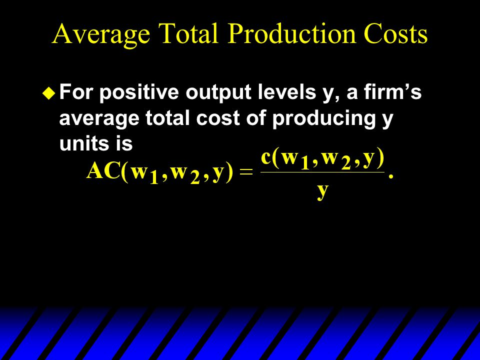 Average Total Production Costs