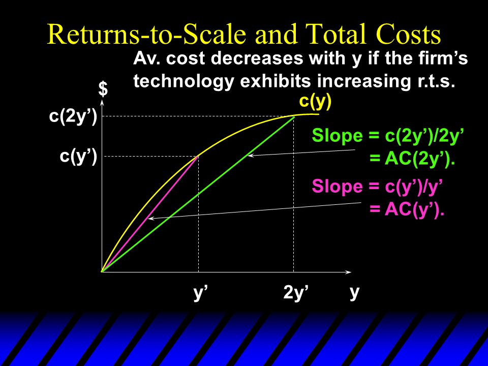 Returns-to-Scale and Total Costs