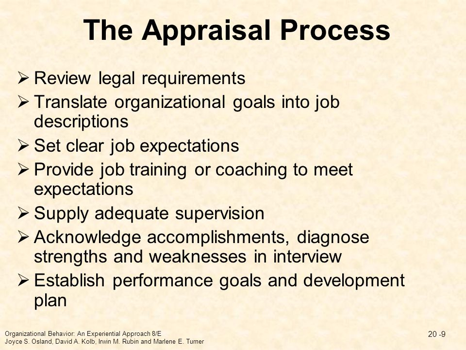 The Appraisal Process Review legal requirements