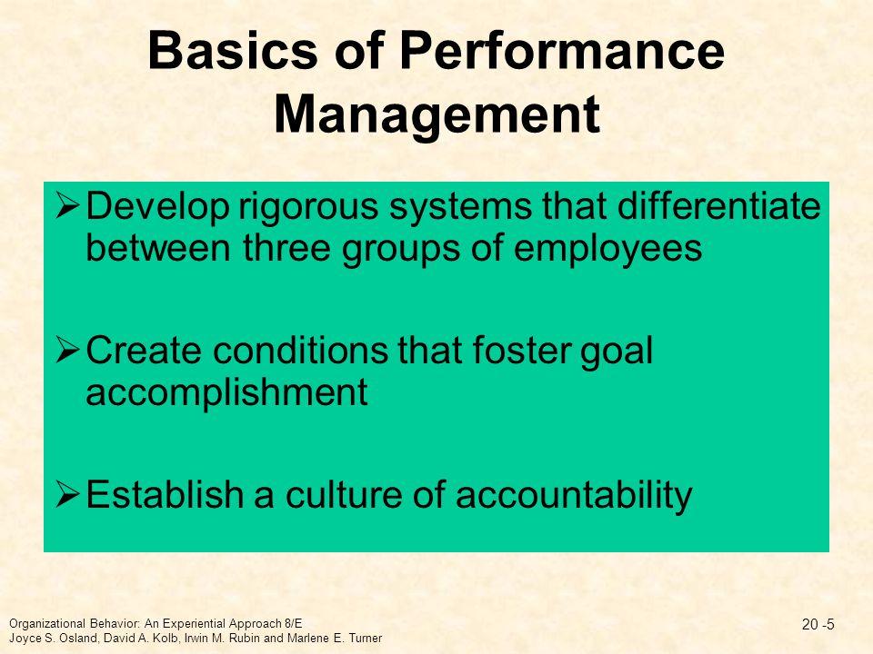 Basics of Performance Management