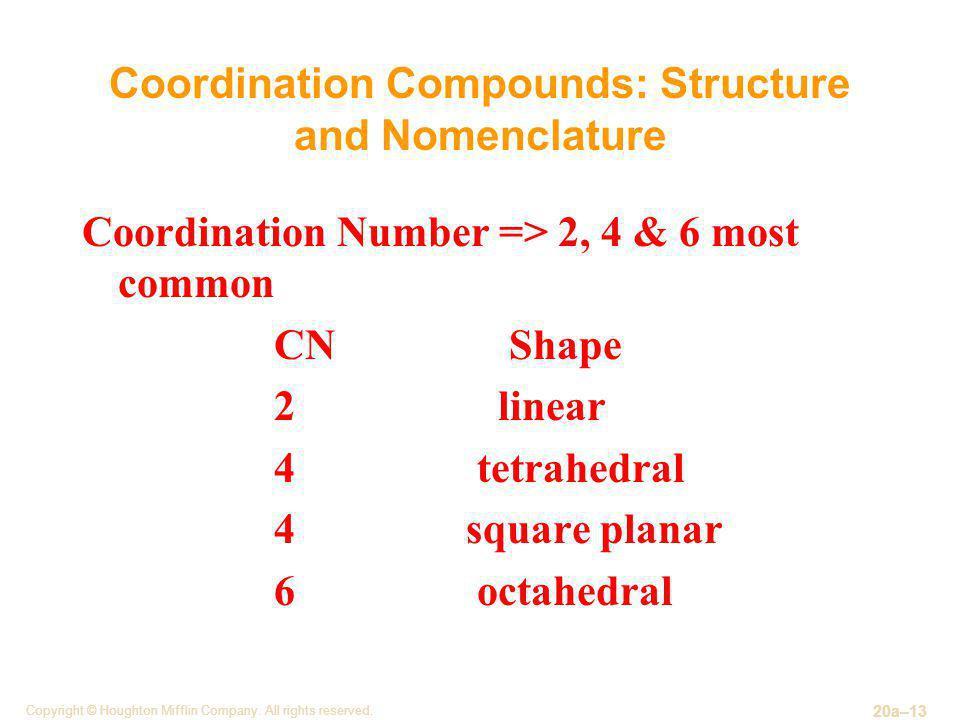 Coordination Compounds: Structure and Nomenclature