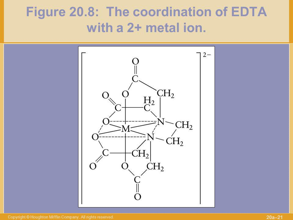 Figure 20.8: The coordination of EDTA with a 2+ metal ion.