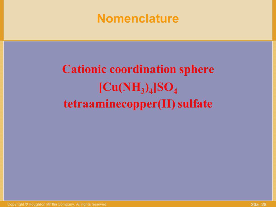 Cationic coordination sphere tetraaminecopper(II) sulfate