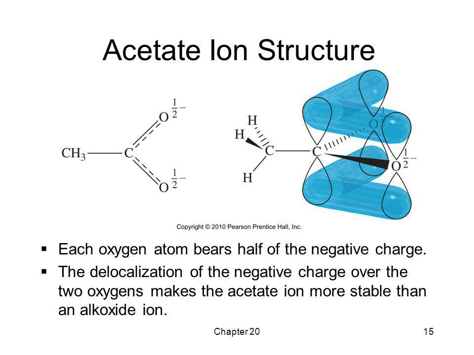 Acetate Ion Structure Each oxygen atom bears half of the negative charge.
