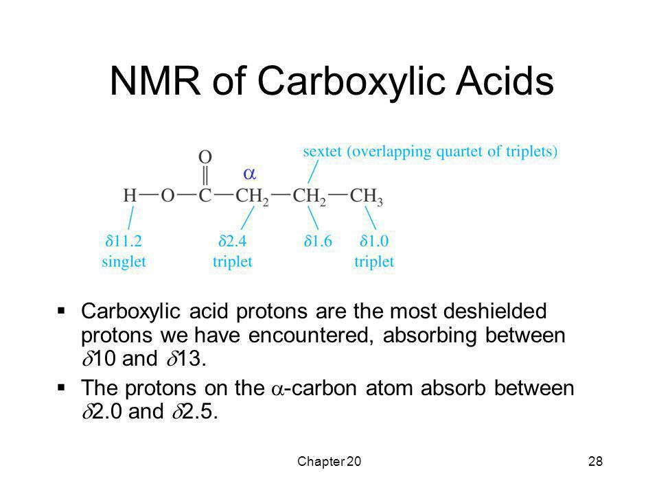 NMR of Carboxylic Acids