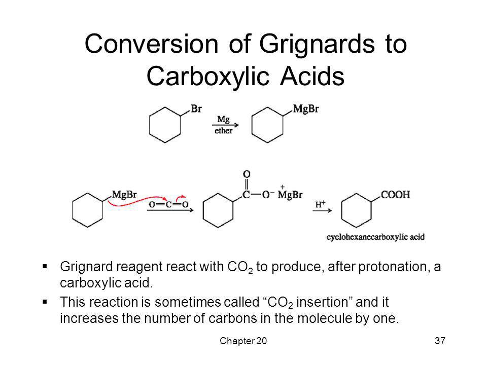 Conversion of Grignards to Carboxylic Acids