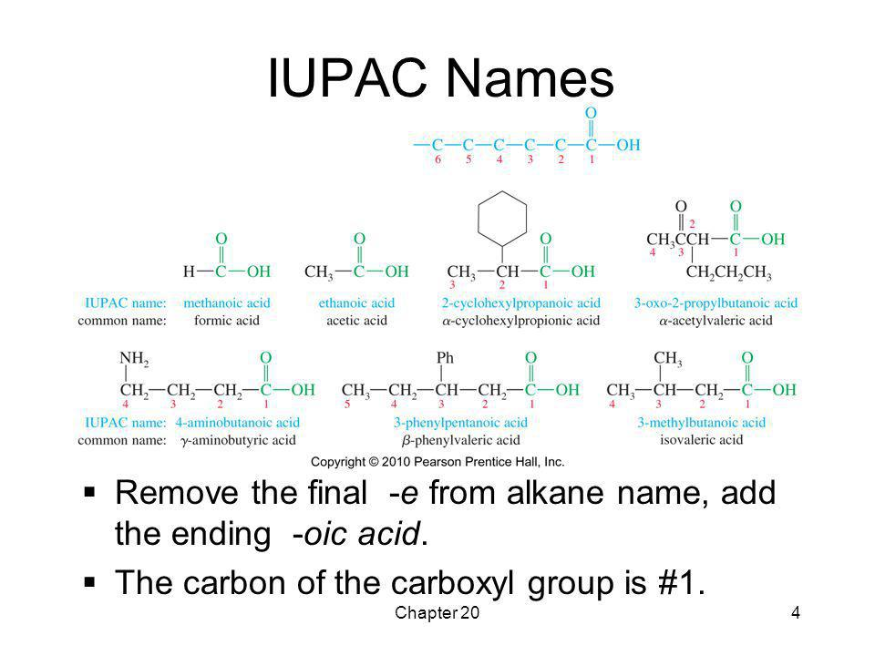 IUPAC Names Remove the final -e from alkane name, add the ending -oic acid. The carbon of the carboxyl group is #1.