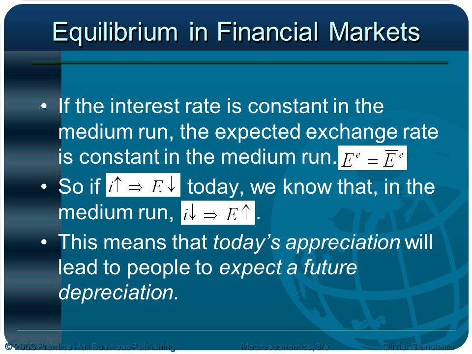 Equilibrium in Financial Markets