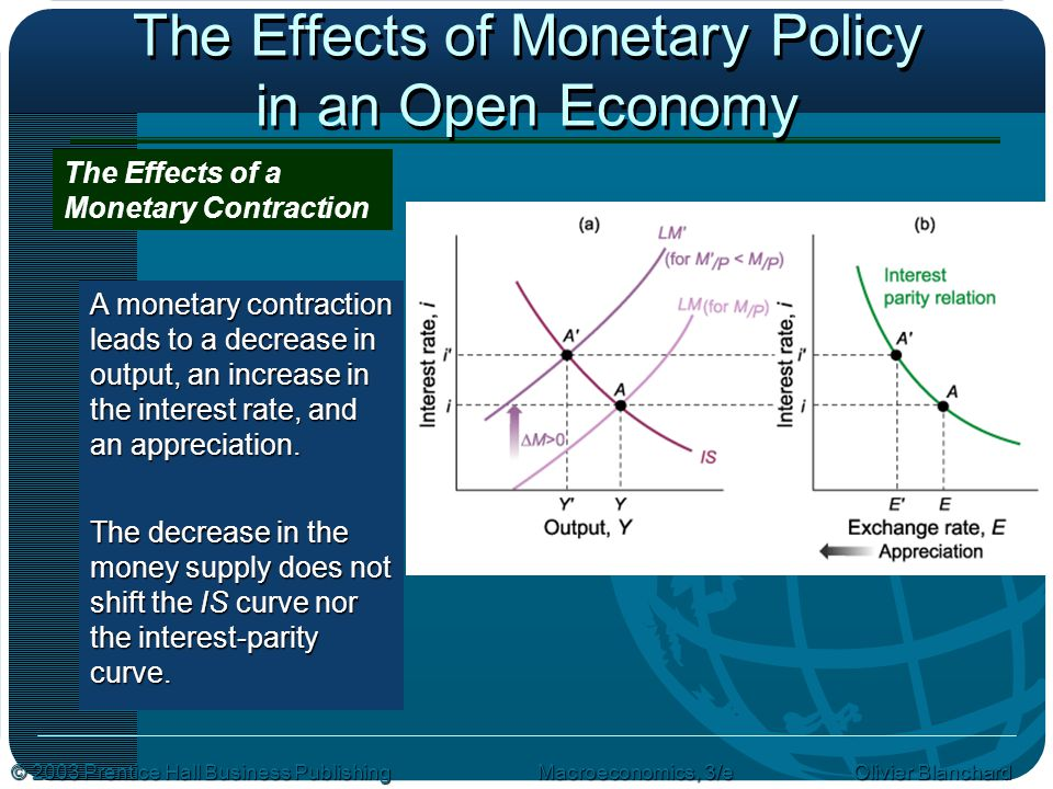 The Effects of Monetary Policy in an Open Economy