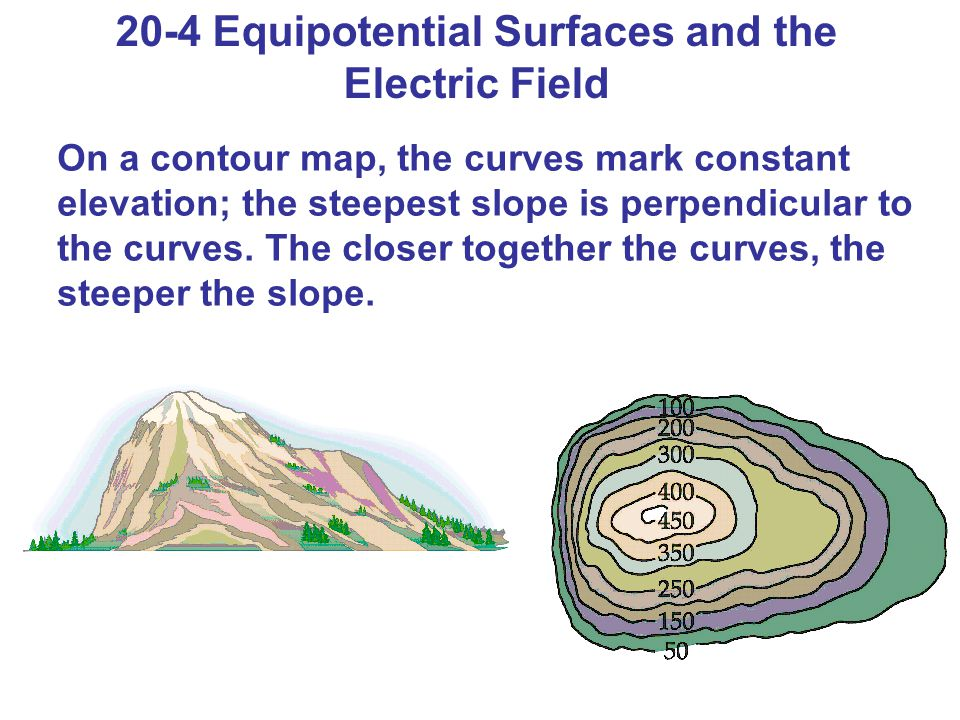 20-4 Equipotential Surfaces and the Electric Field