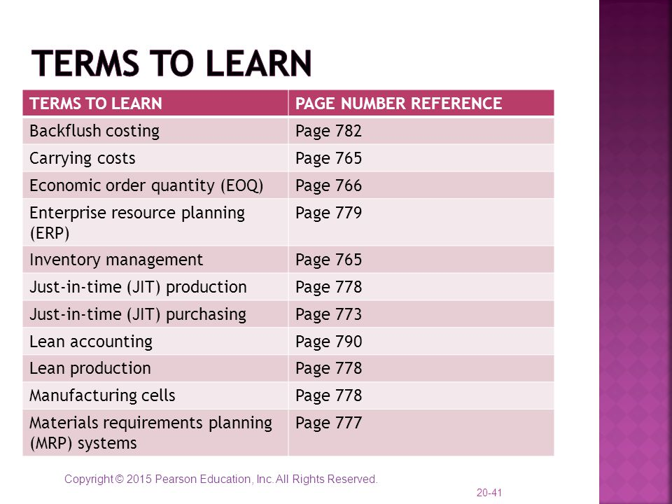 Terms to learn TERMS TO LEARN PAGE NUMBER REFERENCE Backflush costing