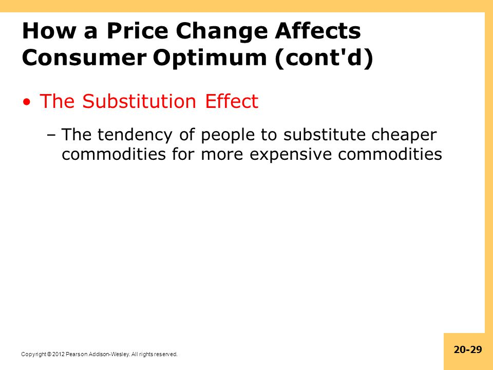 How a Price Change Affects Consumer Optimum (cont d)
