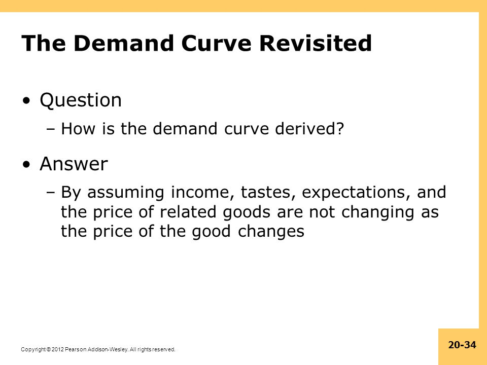 The Demand Curve Revisited