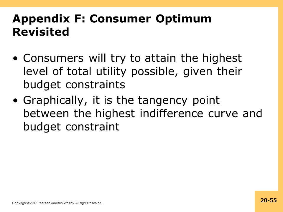 Appendix F: Consumer Optimum Revisited
