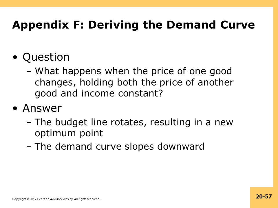 Appendix F: Deriving the Demand Curve