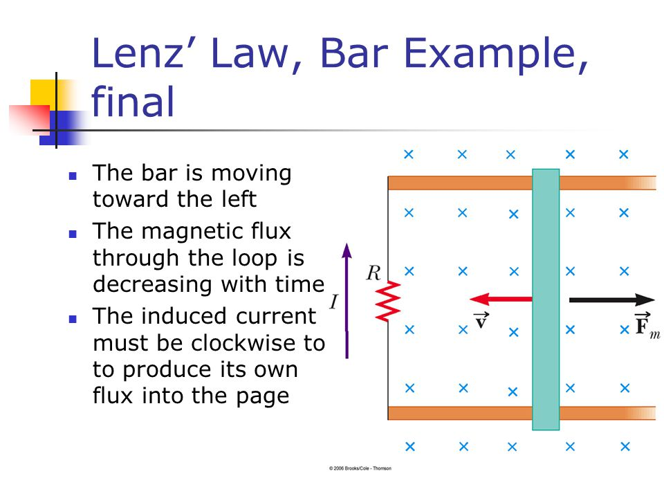 Lenz' Law, Bar Example, final