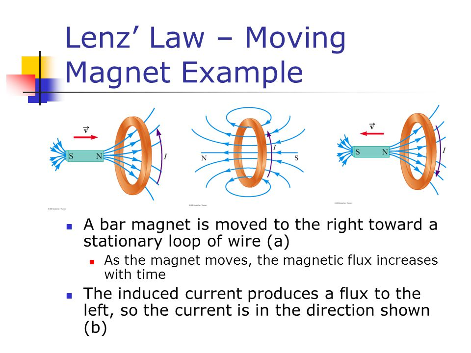 Lenz' Law – Moving Magnet Example
