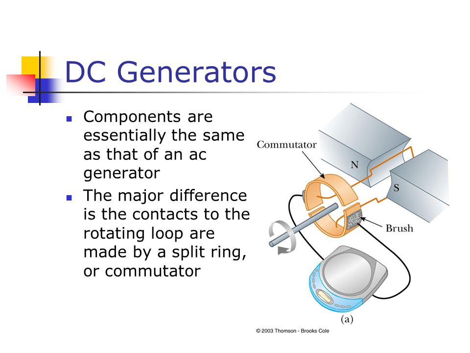 DC Generators Components are essentially the same as that of an ac generator.