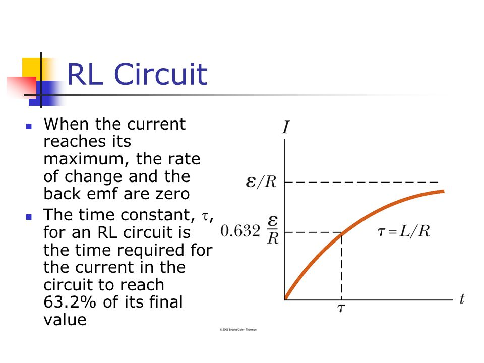 RL Circuit When the current reaches its maximum, the rate of change and the back emf are zero.