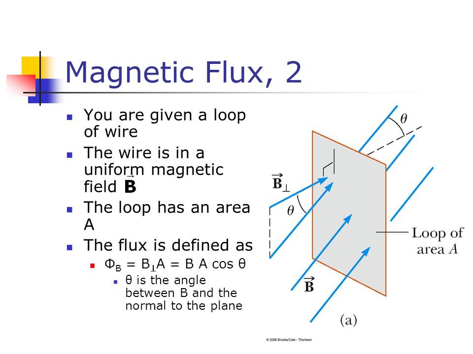 Magnetic Flux, 2 You are given a loop of wire