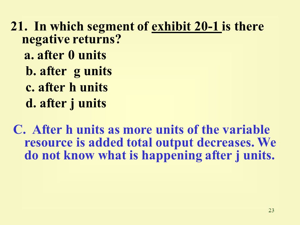 21. In which segment of exhibit 20-1 is there negative returns