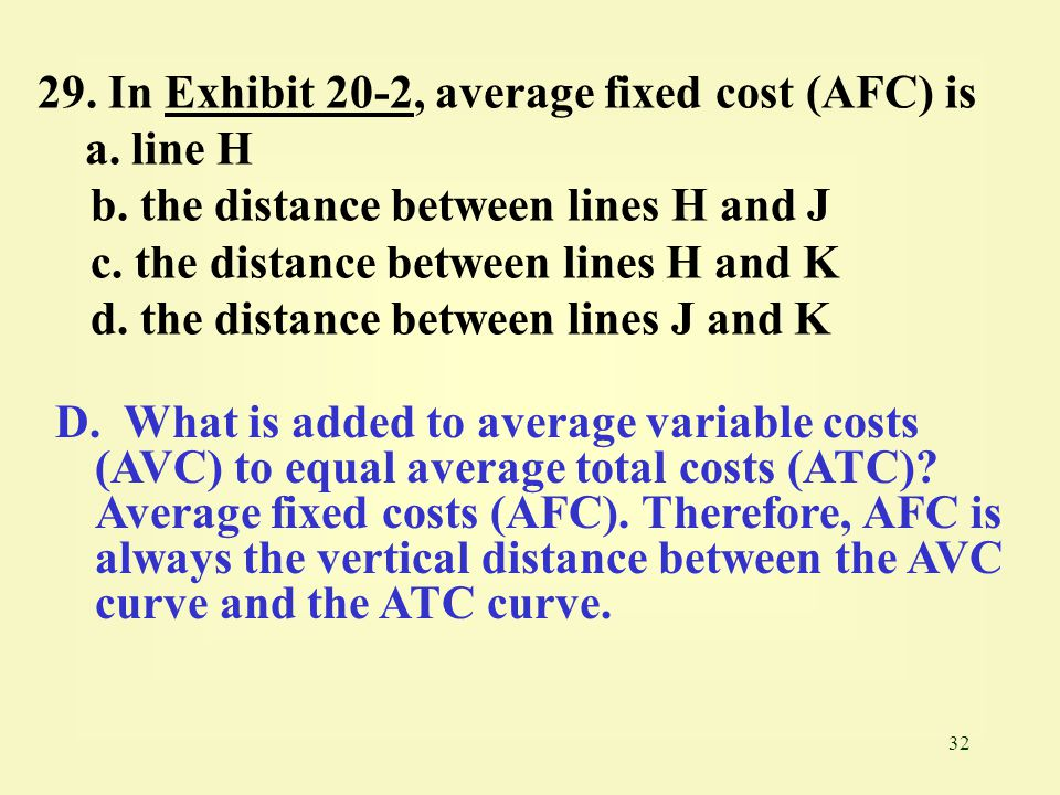 29. In Exhibit 20-2, average fixed cost (AFC) is