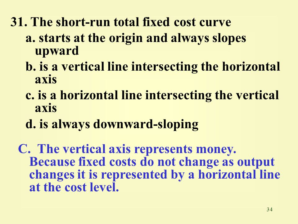 31. The short-run total fixed cost curve