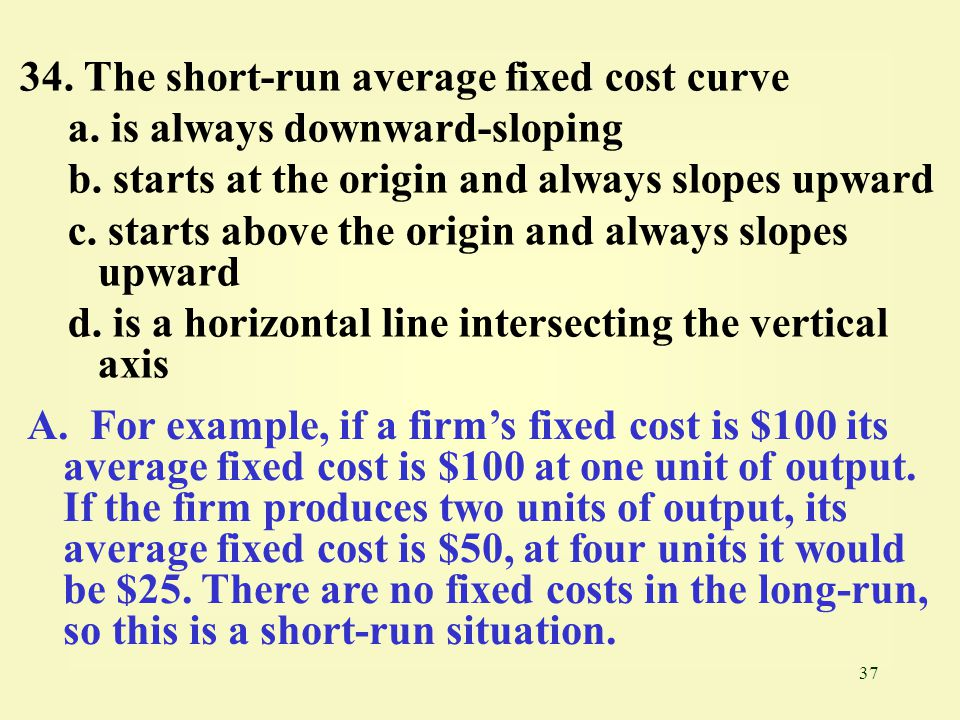 34. The short-run average fixed cost curve