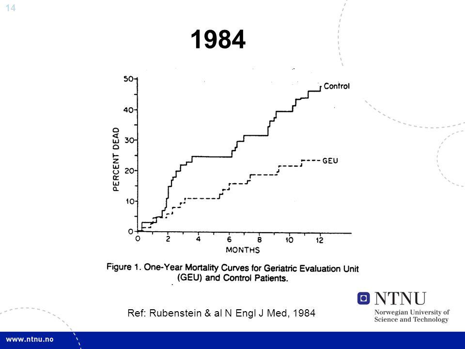 1984 Ref: Rubenstein & al N Engl J Med, 1984