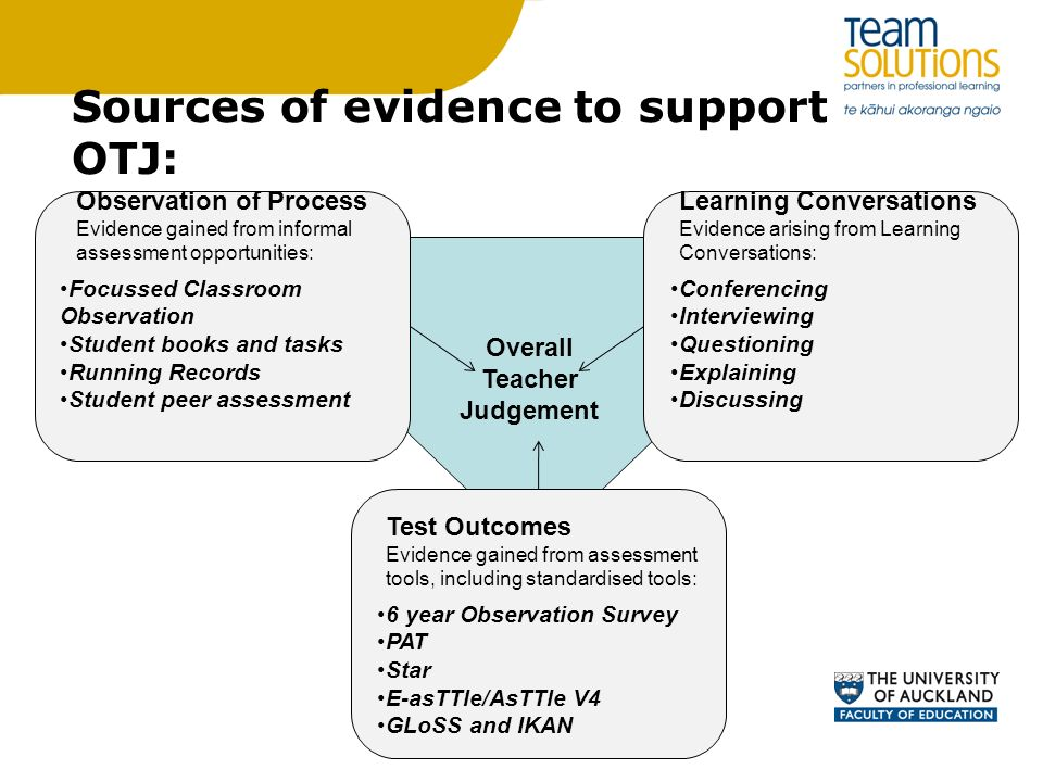 Sources of evidence to support OTJ:
